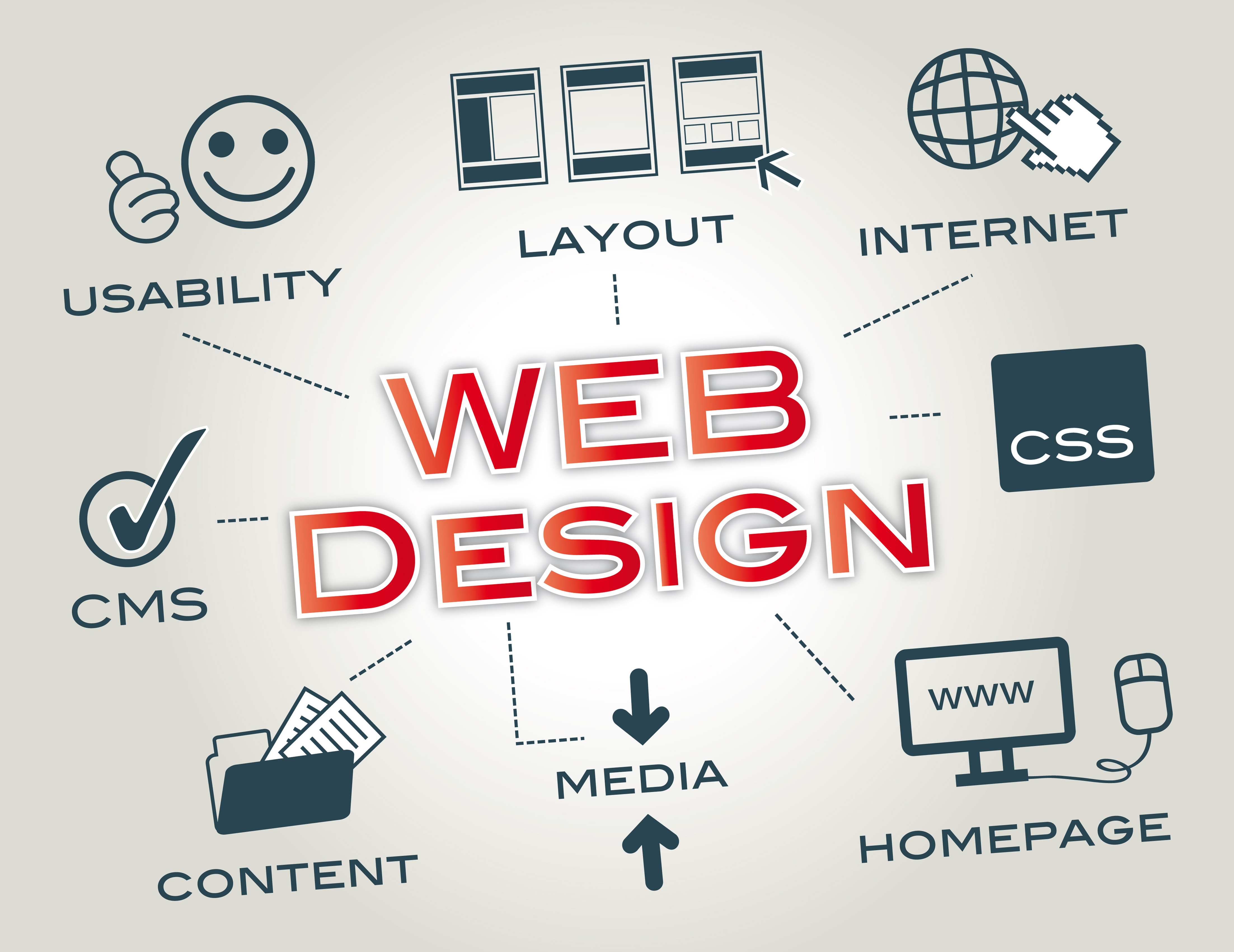 The many part of Web Design